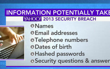 Yahoo reports massive security breach of customer accounts
