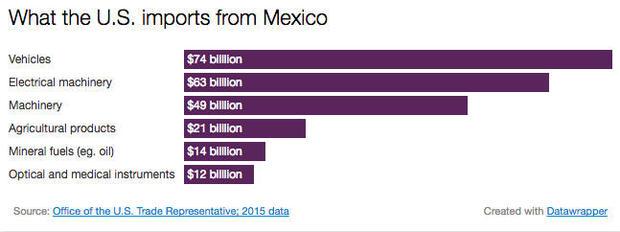 墨西哥imports.jpg