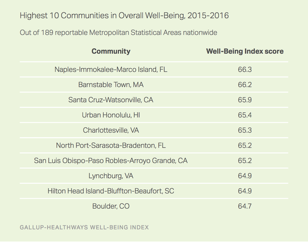 new report huntington 1 of 10 worst communities for health and wowk 13 charleston huntington. Black Bedroom Furniture Sets. Home Design Ideas