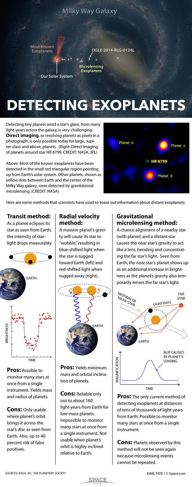 exoplanet-detection-methods-150812b-02.jpg