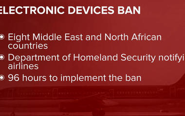 Electronics ban on some U.S.-bound flights