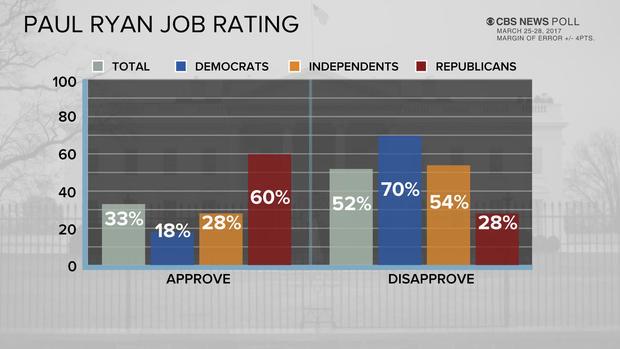 ryan-rating-poll.jpg