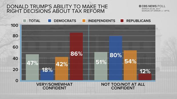 tax-reform-poll.jpg