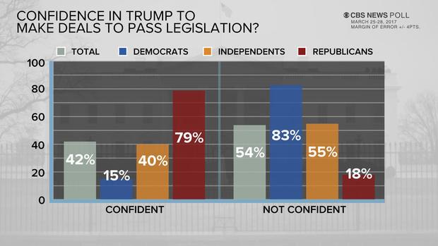 confidence-deals-poll.jpg