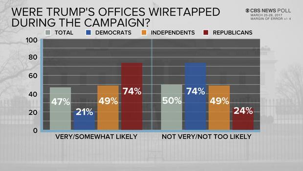 wiretapped-poll.jpg