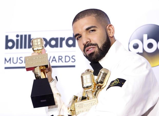 2017's highest paid celebrities
