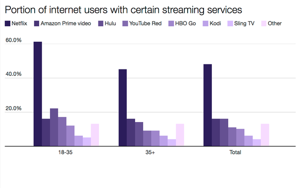 streaming-video-services.png
