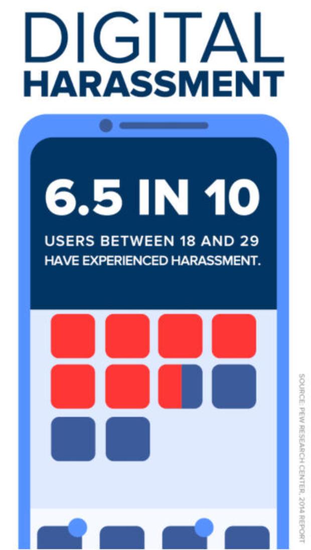 数字harassment2.jpg