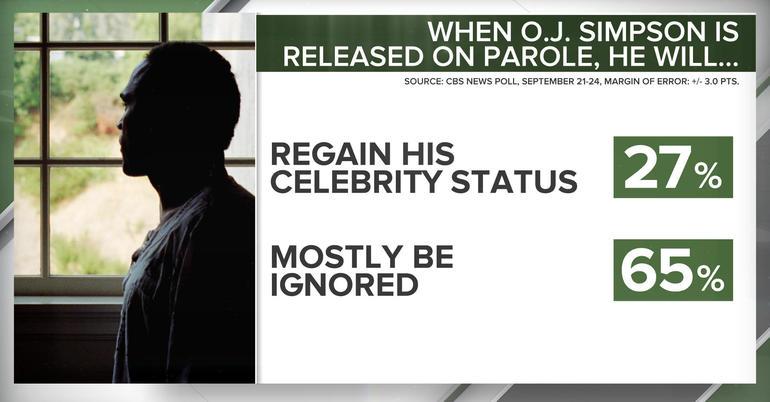 oj-poll-prison-release1.jpg