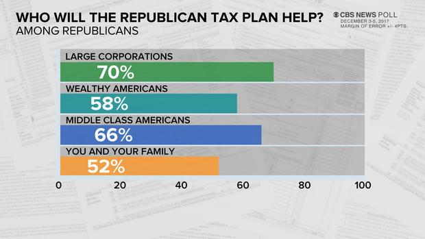 轮询-4- taxes.jpg