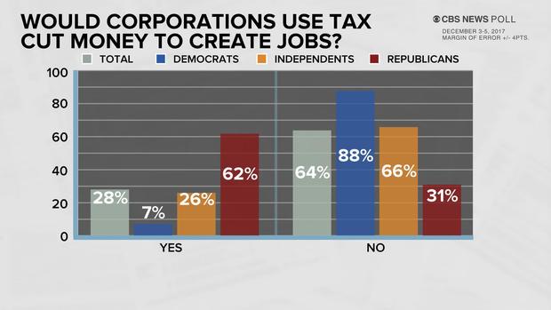 调查-5- taxes.jpg