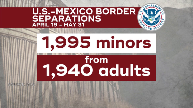 180617-CBS-美国和墨西哥,家庭分离,data.png