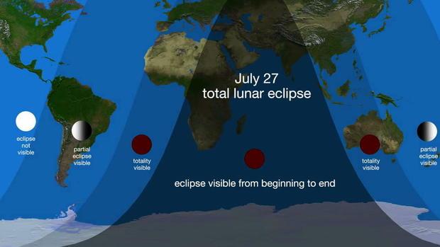 7月27日月全食图从头到尾