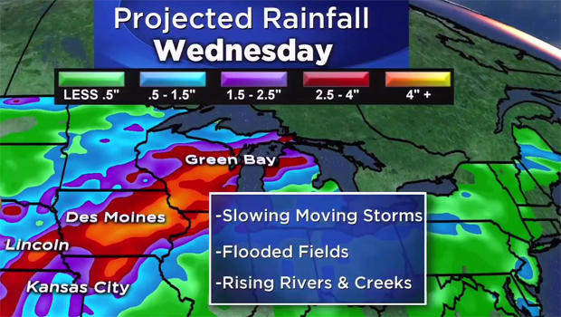 rainfal-projection.jpg
