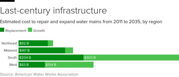 水修复,costs.png