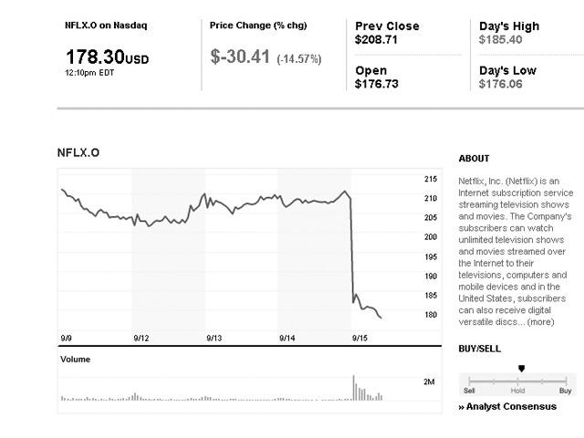 netflix  nflx  stock drops after members jump ship