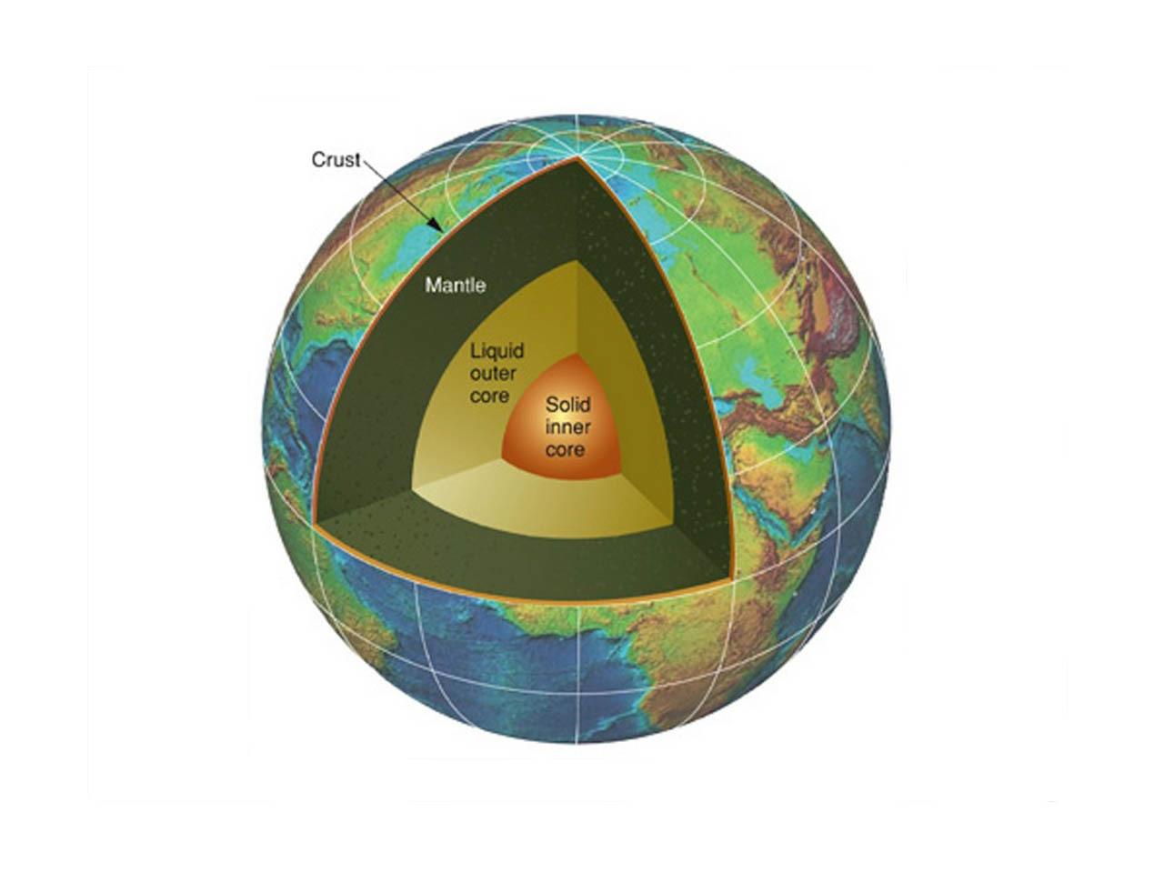 Excellent Earths Hum Helps Probe Planets Interior Cbs News Wiring 101 Archstreekradiomeanderfmnl