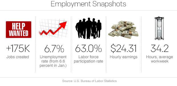 february-jobs.jpg