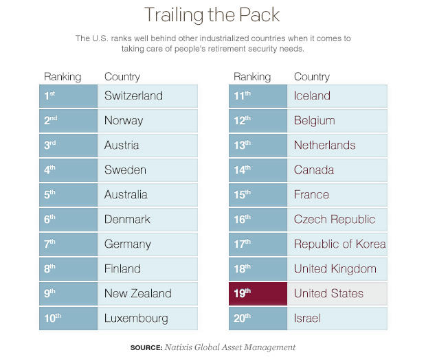 trailing-the-pack-v02-table-chart.jpg