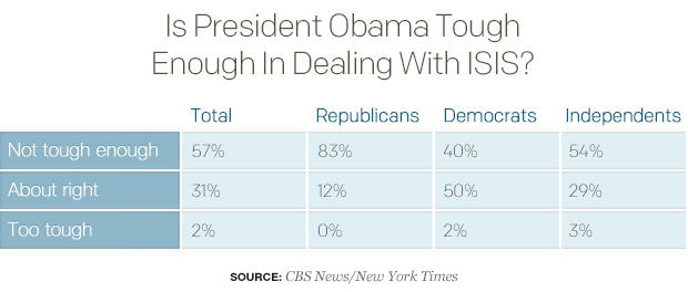 is-president-obama-tough-enough-in-dealing-with-isis.jpg