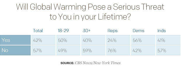 will-global-warming-pose-a-serious-threat-to-you-in-your-lifetime.jpg