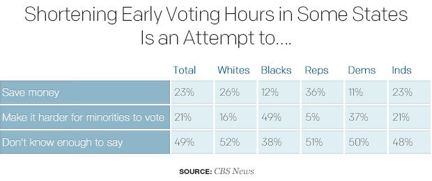 shortening-early-voting-hours-in-some-states-is-an-attempt-to.jpg