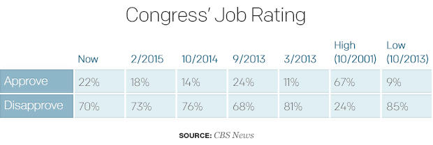 congress-job-rating.jpg
