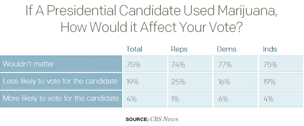 republican-candidates-today-are-generallytable.jpg