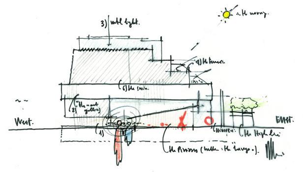 renzo-piano-design-whitney-museum-620.jpg