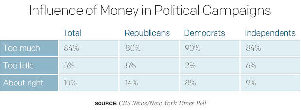 influence-of-money-in-political-campaigns.jpg