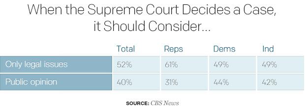 when-the-supreme-court-decides-a-case-it-should-consider2.jpg