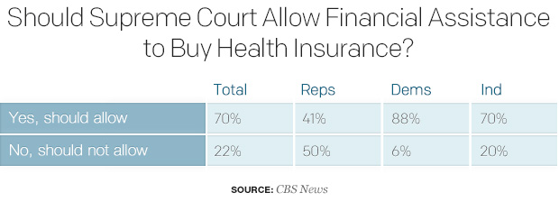 should-supreme-court-allow-financial-assistance-to-buy-health-insurance.jpg