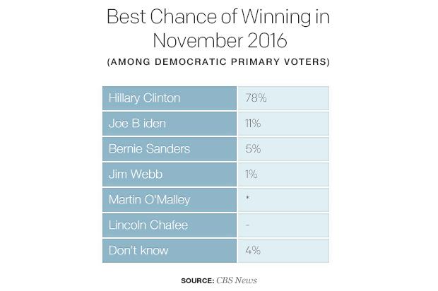 best-chance-of-winning-in-november-2016.jpg