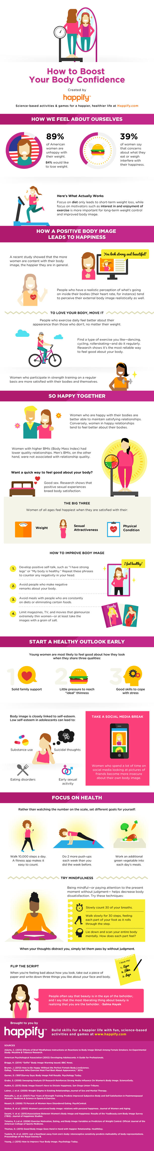 bodyimage-happify-infographic.jpg