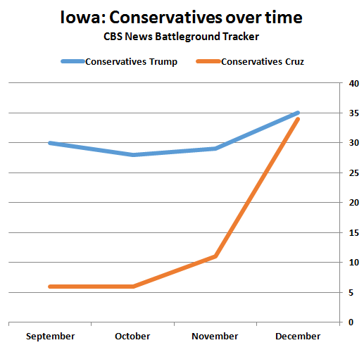 bt-iowa-cons.png