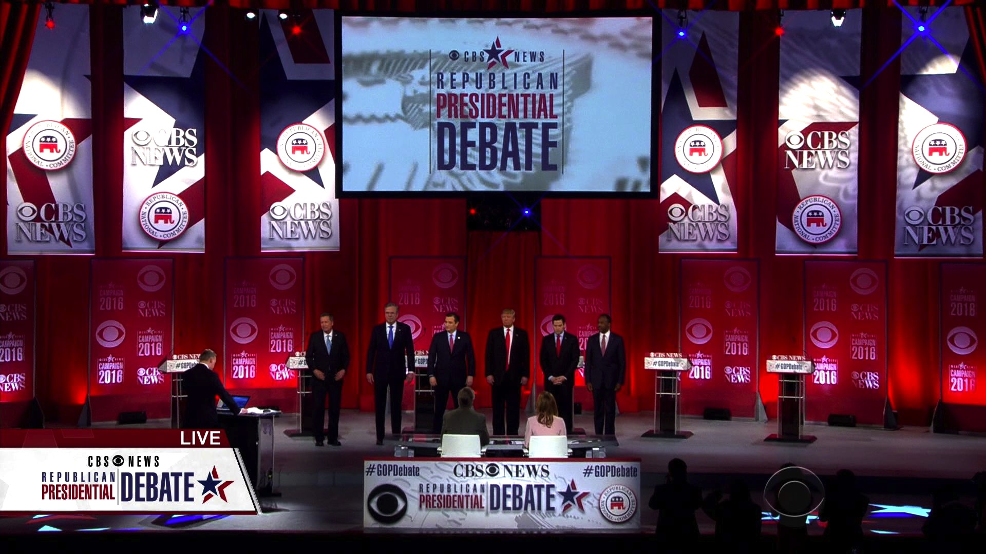 Poll: Who won the CBS News Republican debate? - CBS News  Poll: Who won t...