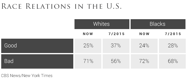 02race-relations-in-the-us.jpg