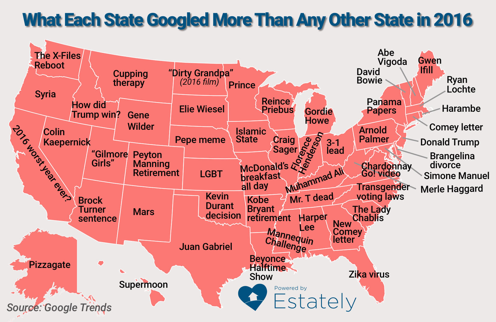Here S What Each State Was Googling In 2016 Cbs News