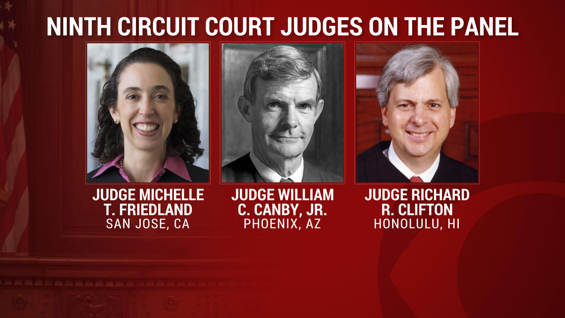Judges Th Circuit Court Of Appeals Travel Ban