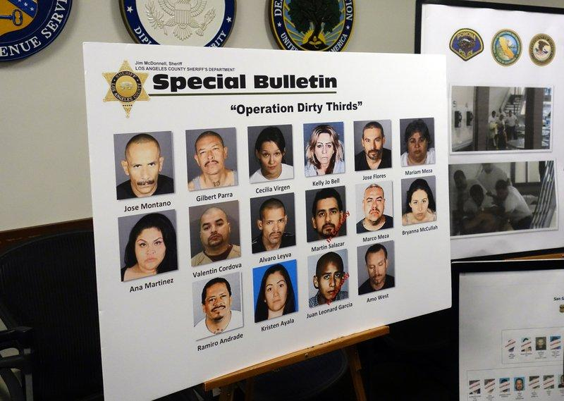 Feds: Mexican Mafia runs California jails like an