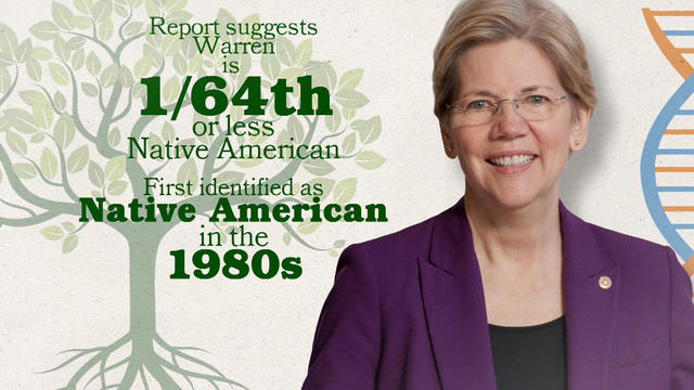 Elizabeth Warren Dna Test Cherokee Nation Calls Test Inappropriate And Wrong Cbs News