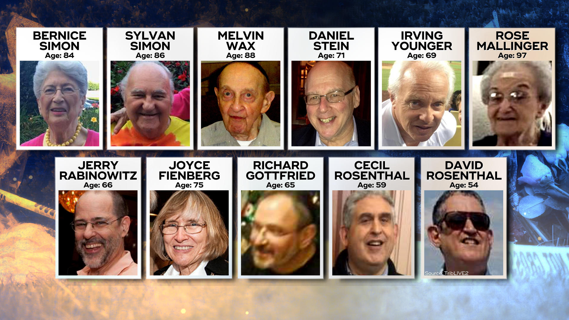 Pittsburgh synagogue shooting victims included brothers, dentist, physician 29bcfef4a73