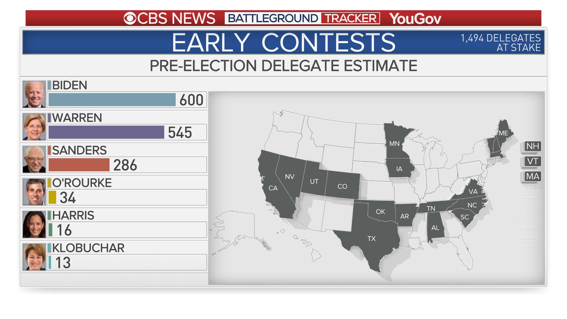 delegates-overall.jpg