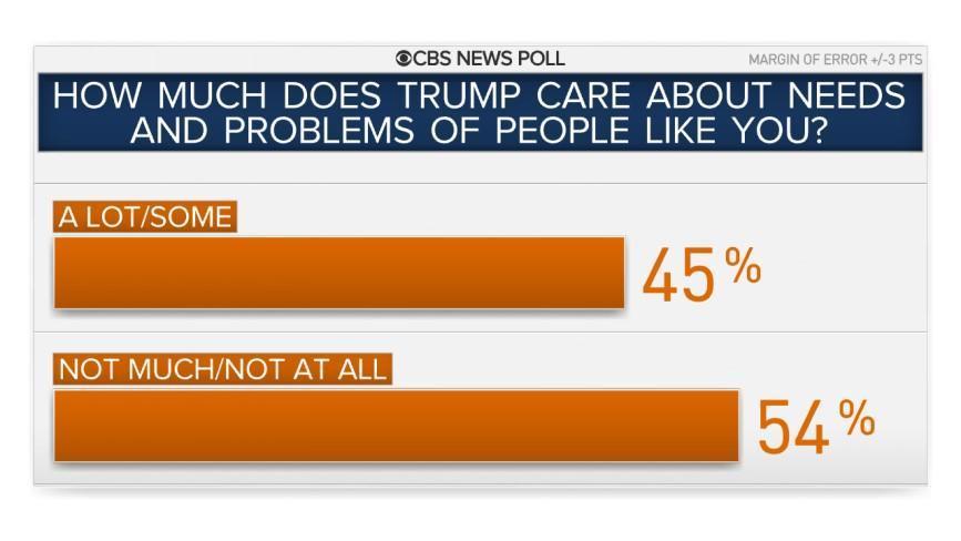 7-trump-cares.jpg