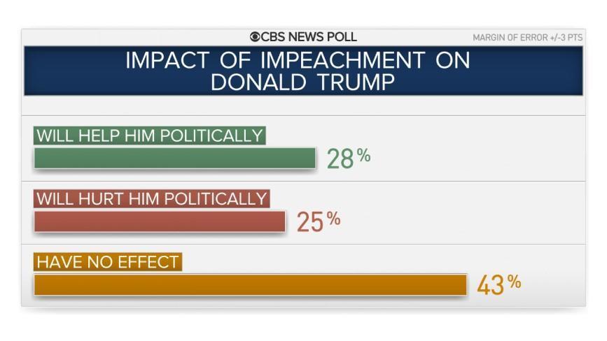 10-tump-help-hurt-impeach.jpg