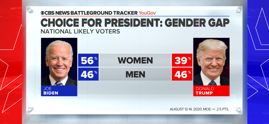 1-gender-gap.png