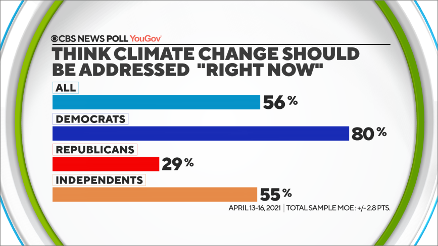 climate-address-now.png