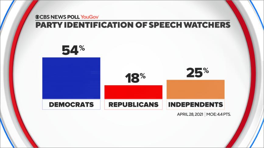 party-id-speech-watchers.png