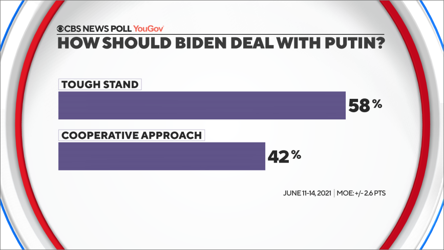 4-biden-deal-with-putin-all.png