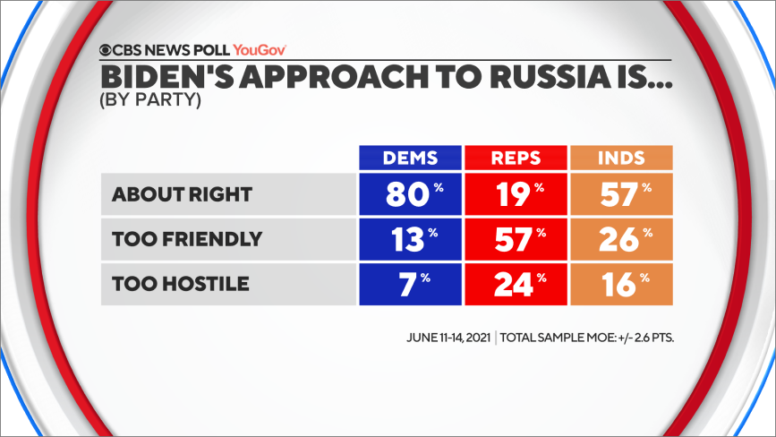 3-biden-approach-russia-party.png
